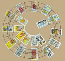 horoskop ułożony z kart tarota